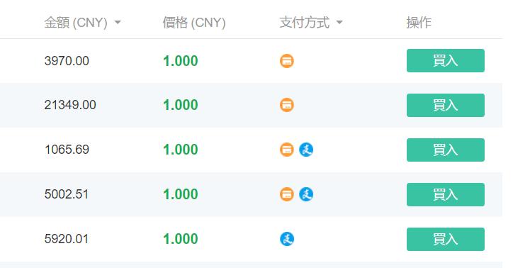 怎么样在AEX交易平台电脑端购买币威钱包BCV币图文教程 区块链 第7张